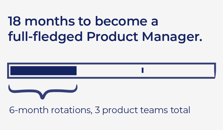 Facebook-rotational-product-manager-period